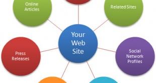 Có nên trỏ nhiều tên miền về một trang web?